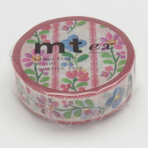 Japanese Cute Washi Tapes!